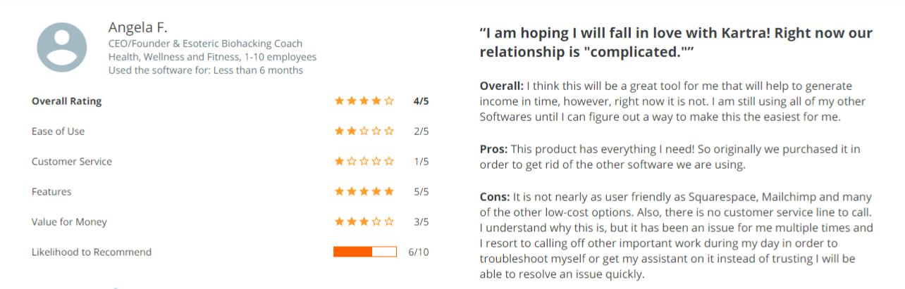 groovefunnels review alternatives clickfunnels