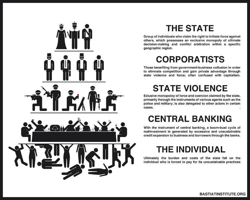 the threat of capitalism as explained by karl max