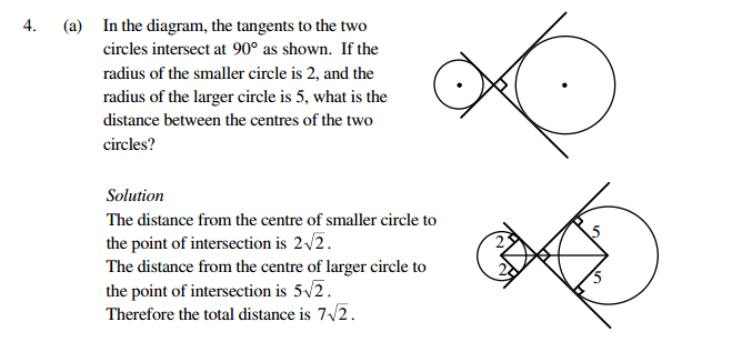 Geometry Euclid 1999 Question 4a Circle Tangent Intersection