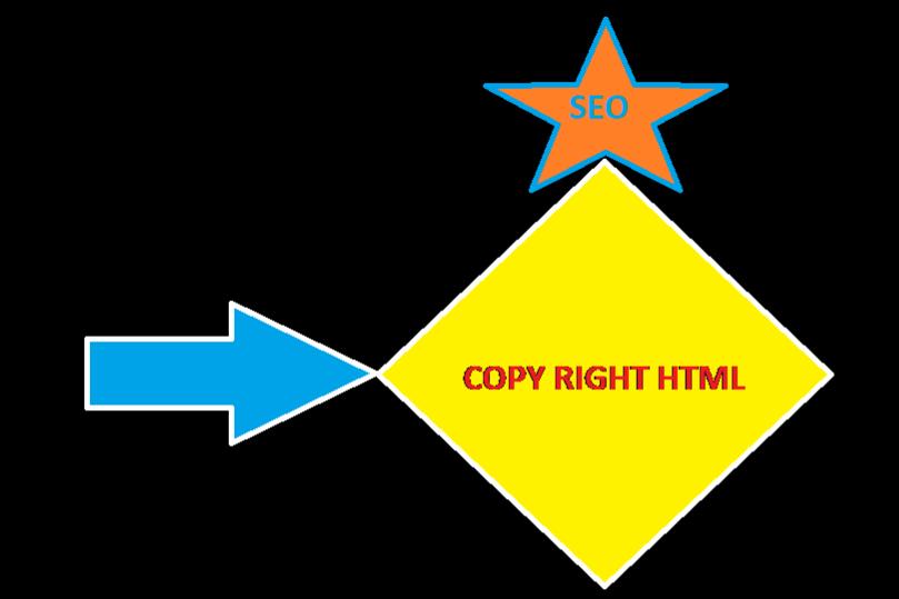 Website HTML Copy right code
