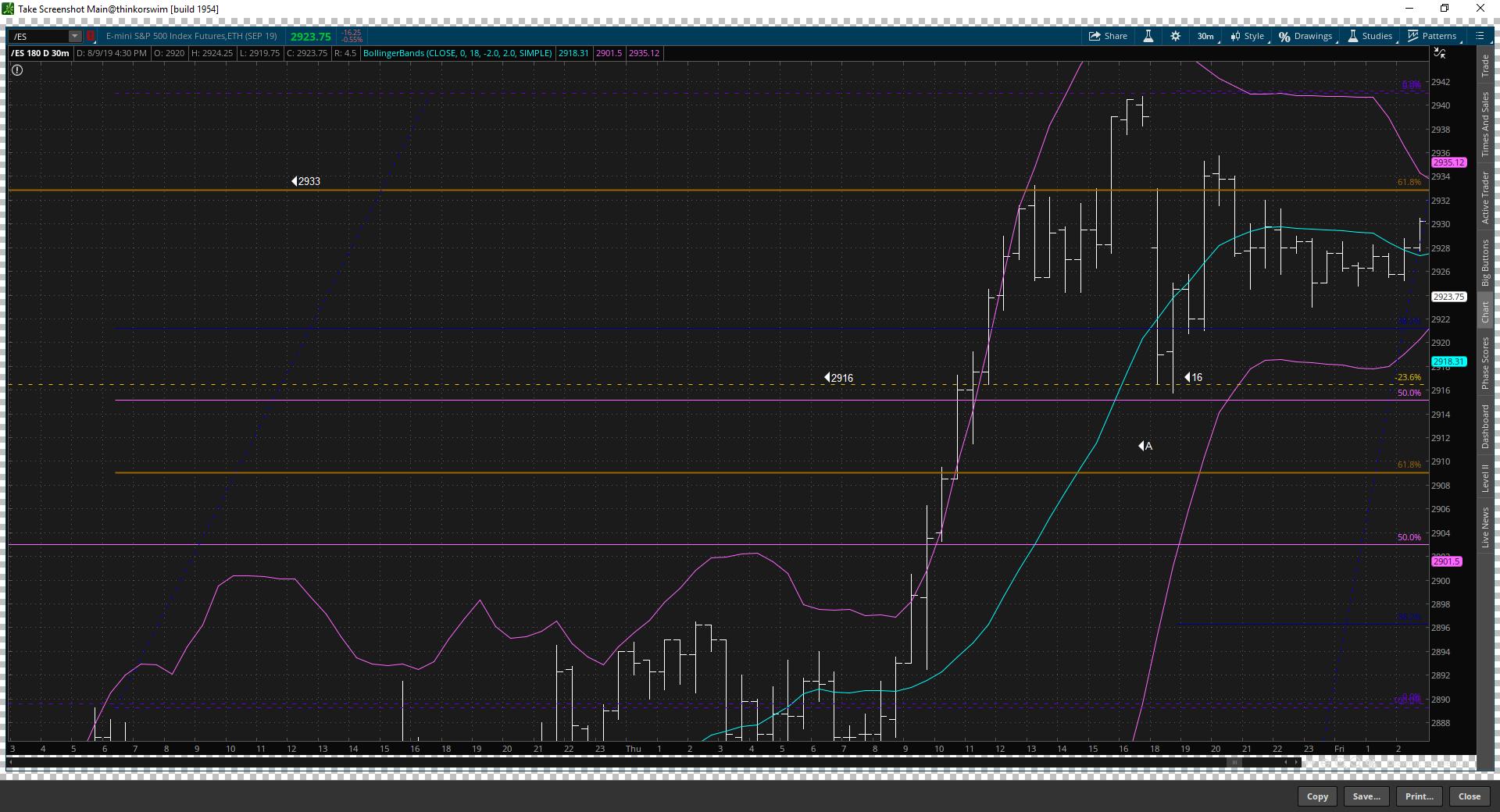 Toot Toot…. | L1 Stock Market Analysis