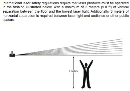 an understanding of the laser
