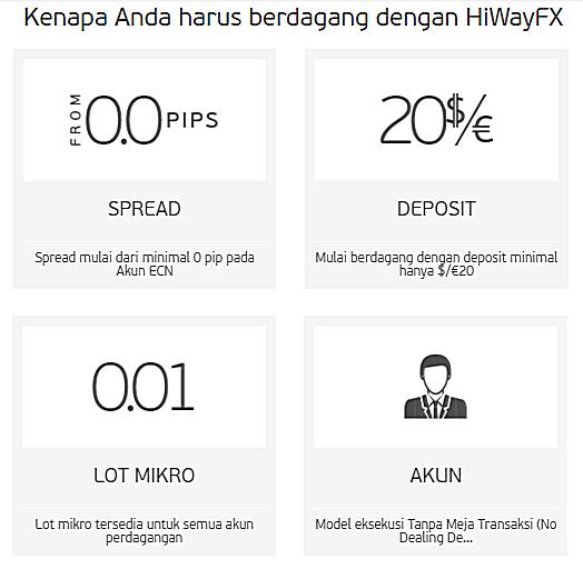 HiWayFx - Trading dengan Jalur Cepat! - Page 8 WfHsLE