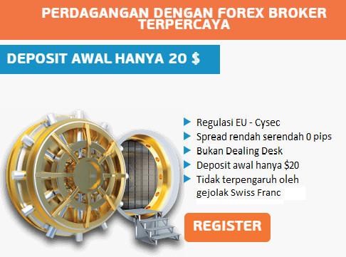 HiWayFx - Trading dengan Jalur Cepat! Ylibt
