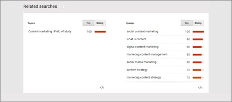 Top 6 SEO-effective Content Marketing Tools 2