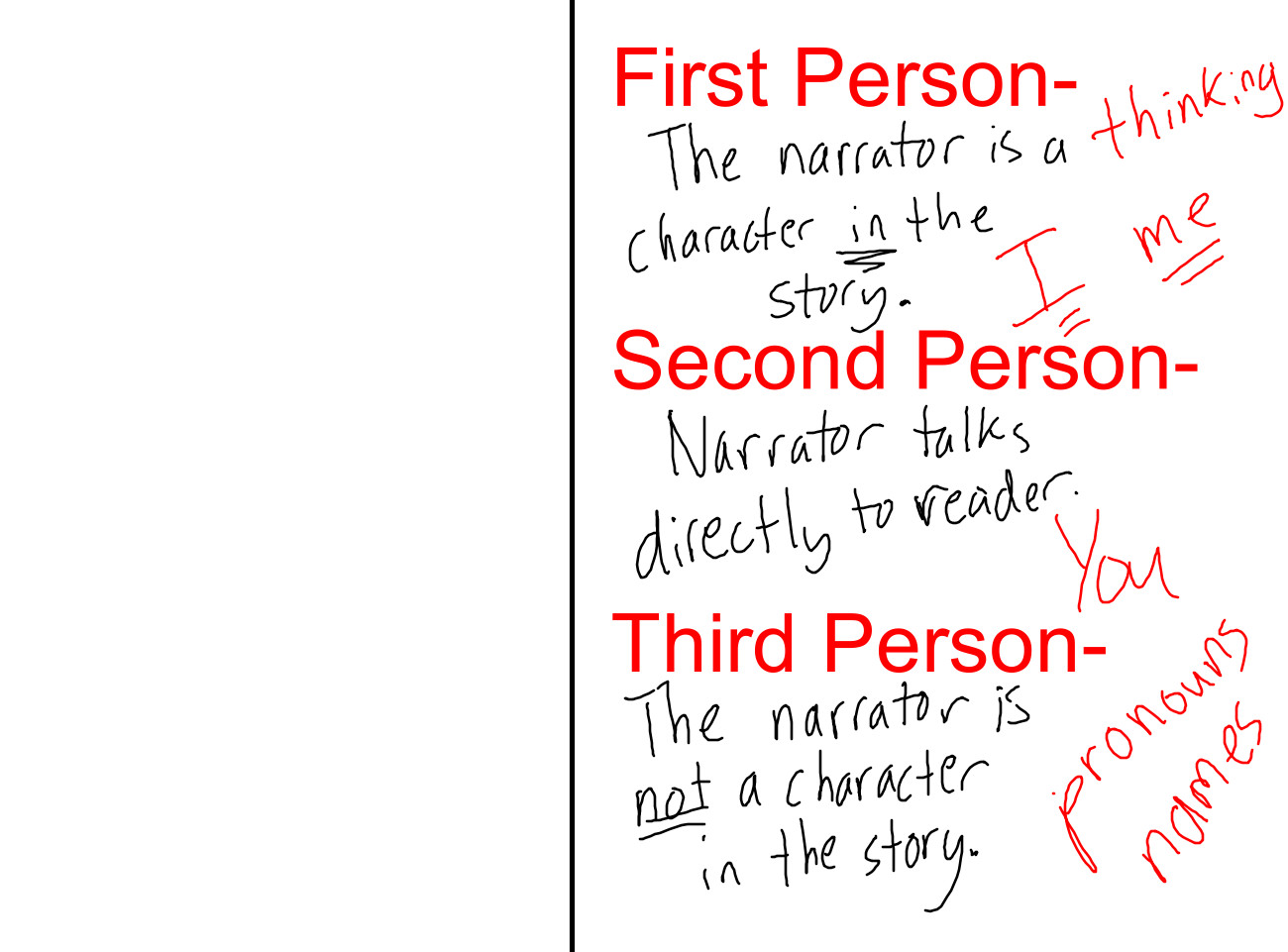 writing essays in the third person Narration is the use of a written or spoken commentary to convey a story to an  audience  in the third-person narrative mode, characters are referred to by the  narrator as he, she, or they, but never as i or we  an essay in method.