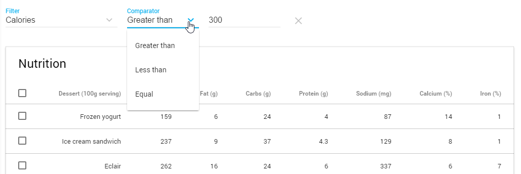 Material design data table filtering user experience for Data table material design