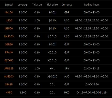 HiWayFx - Trading dengan Jalur Cepat! - Page 8 NEChV3