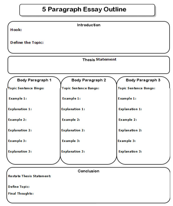 5 paragraph essay layout 1 review of the 5-paragraph essay format with examples 2 common issues with papers 3 correct heading formatting.